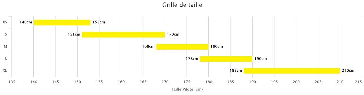 Taille VTT Location Balade Pyrénées
